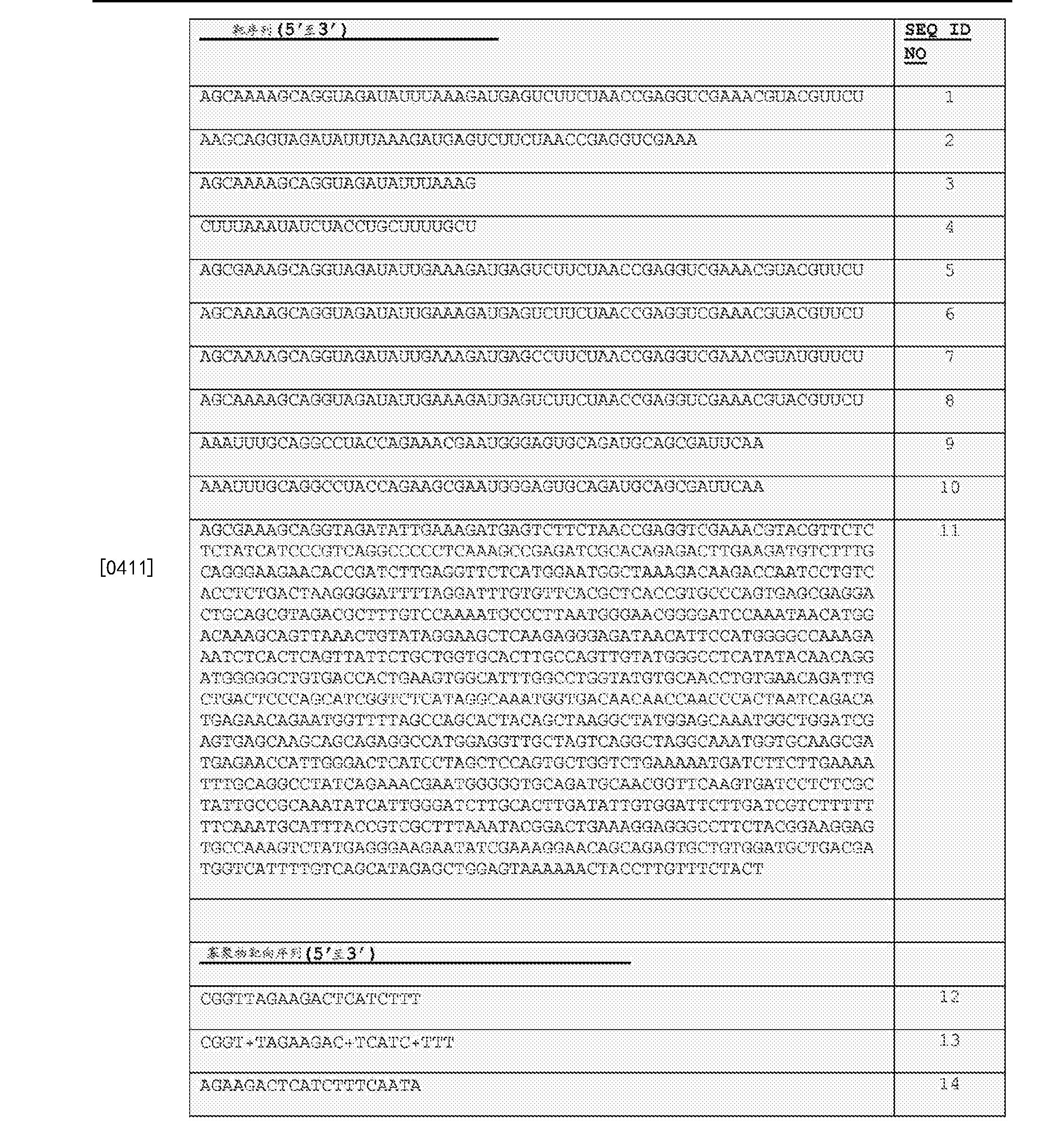 Figure CN102712928BD00601