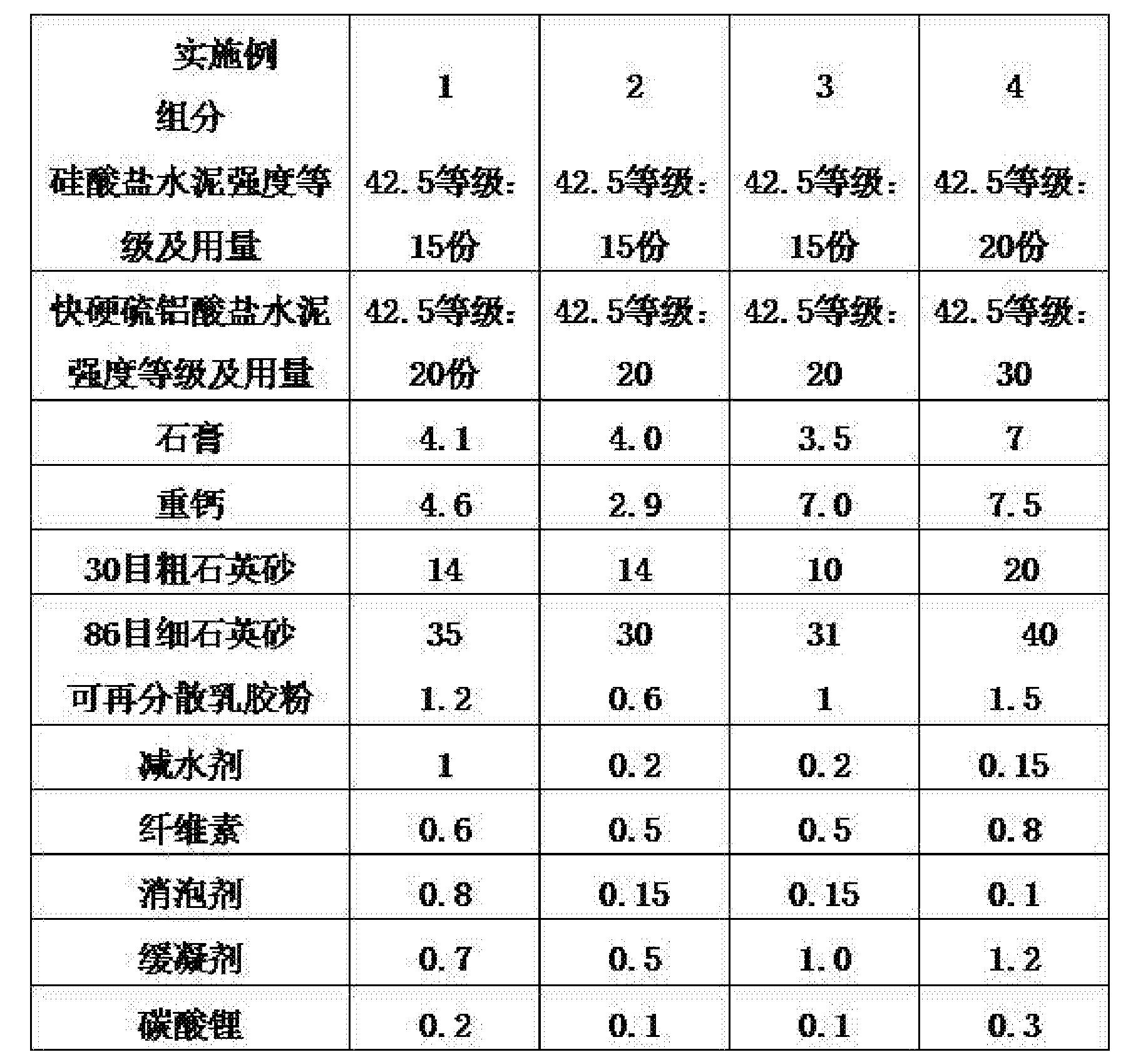 Figure CN106396586AD00051