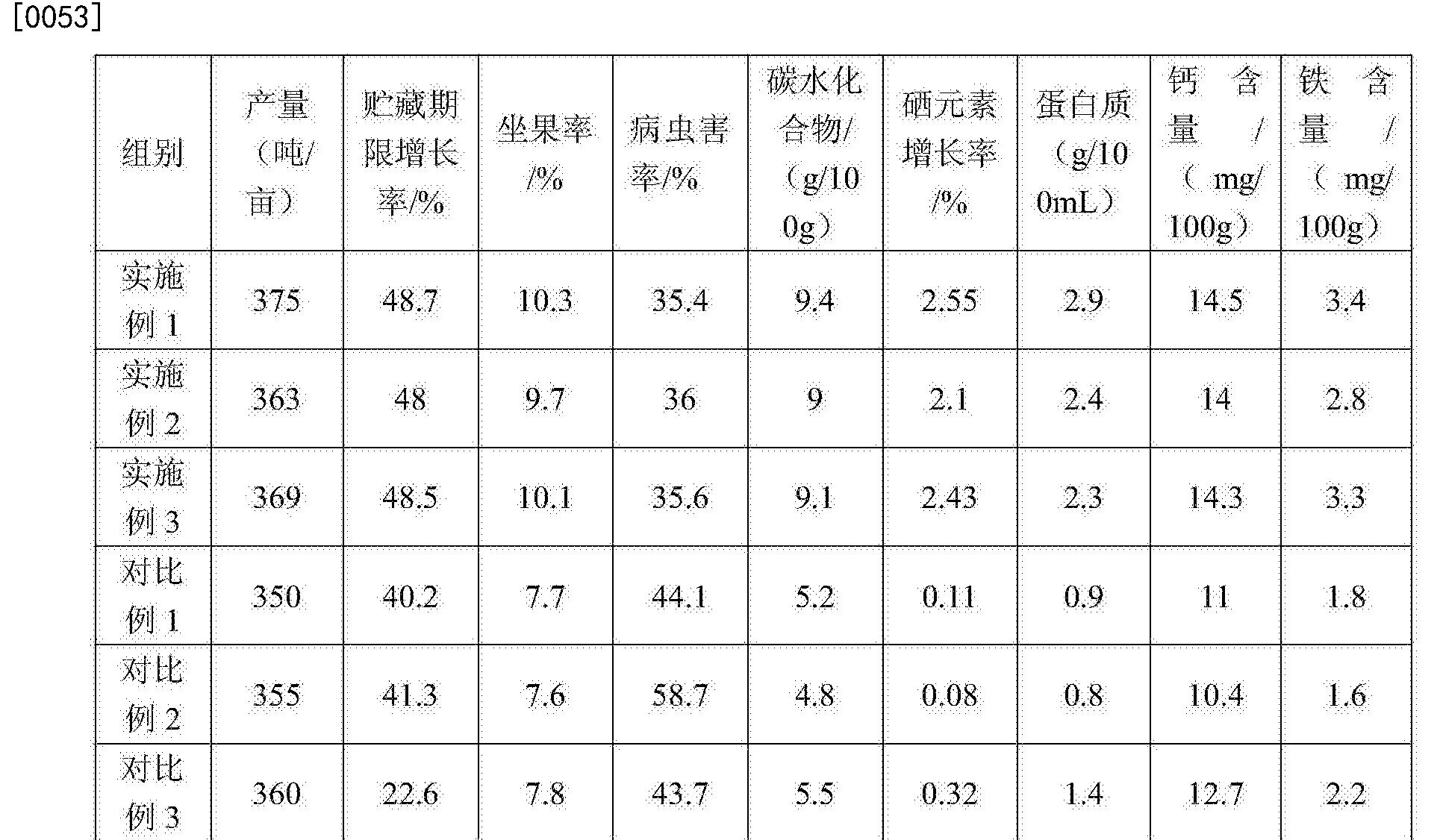 Figure CN108283098AD00061
