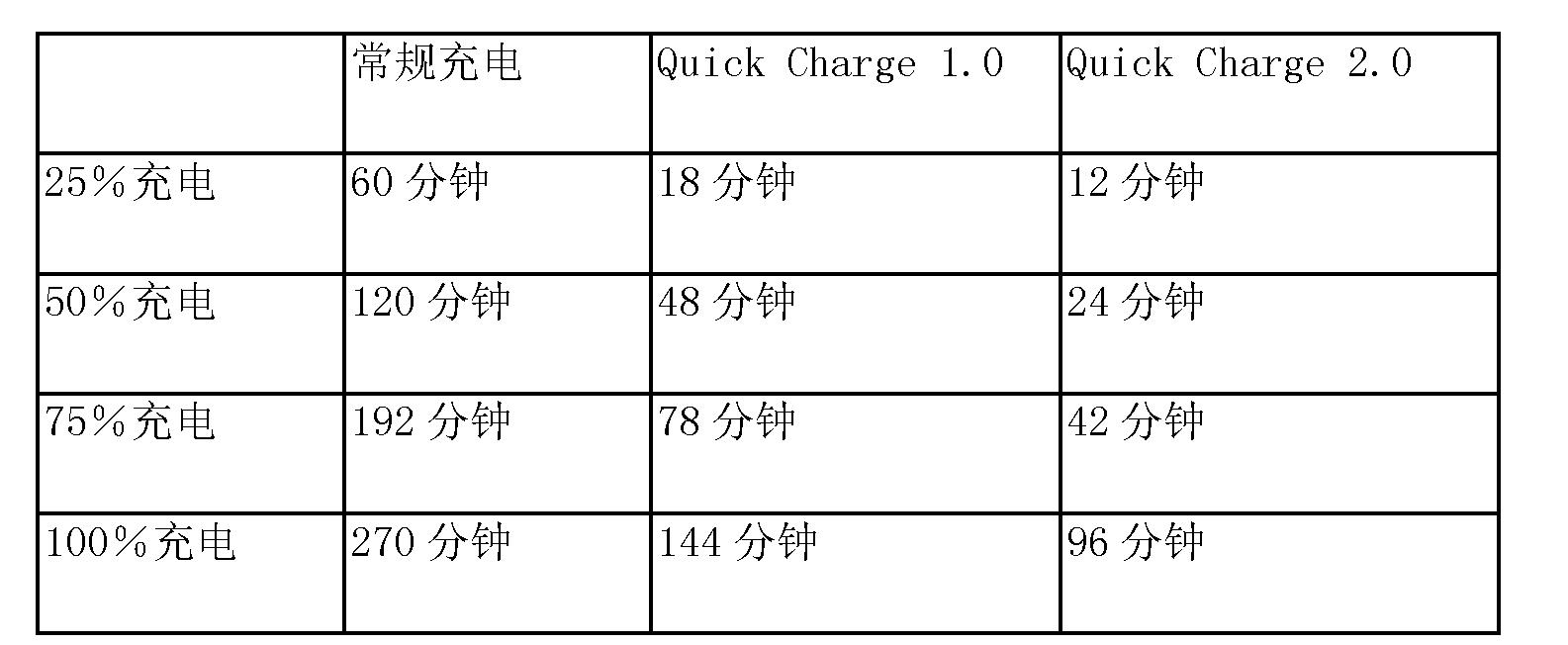 Figure CN204497772UD00071