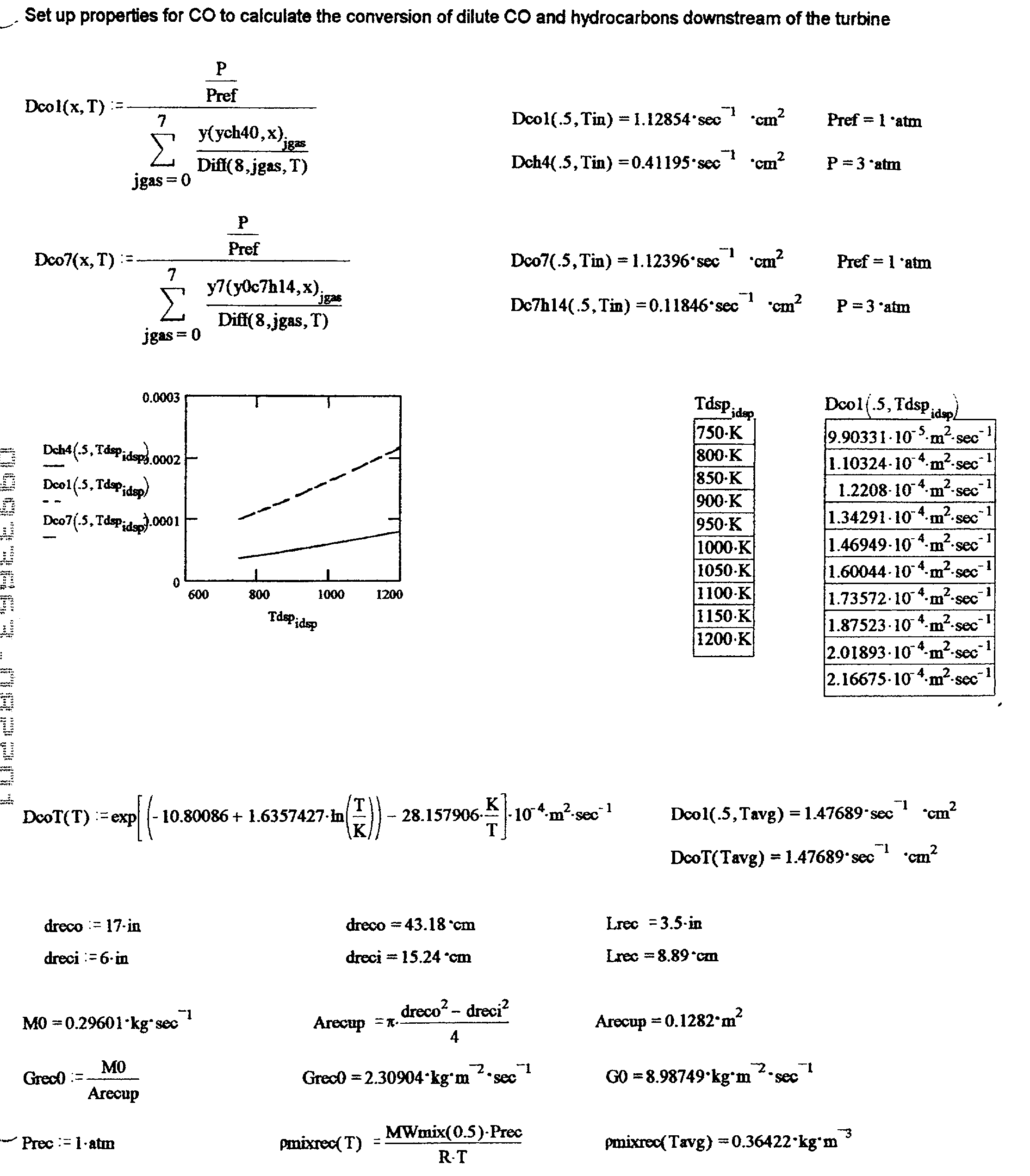 Figure US20020166324A1-20021114-P00150