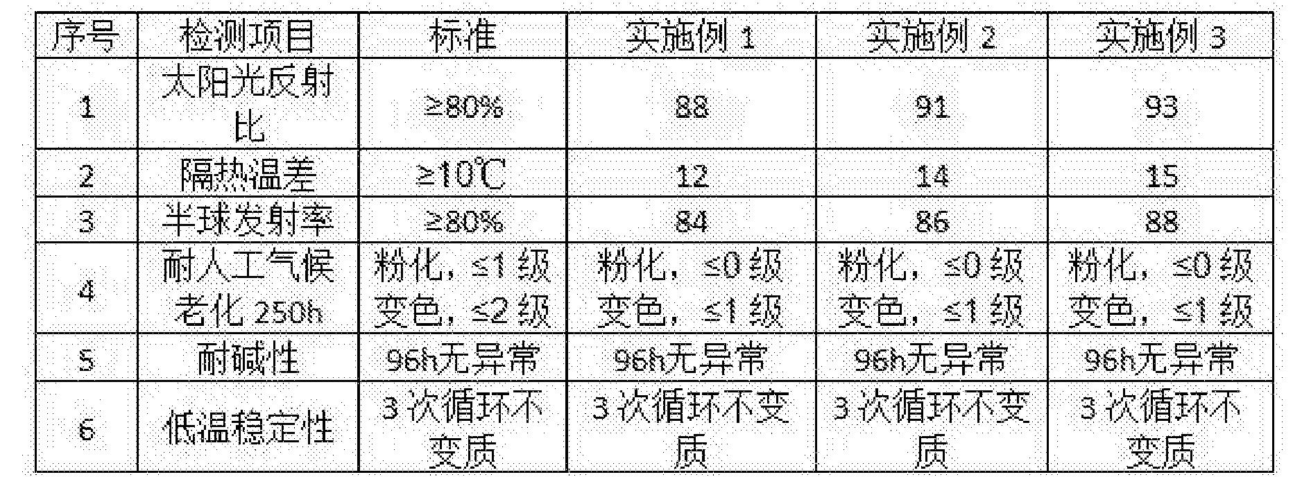Figure CN108410283AD00061