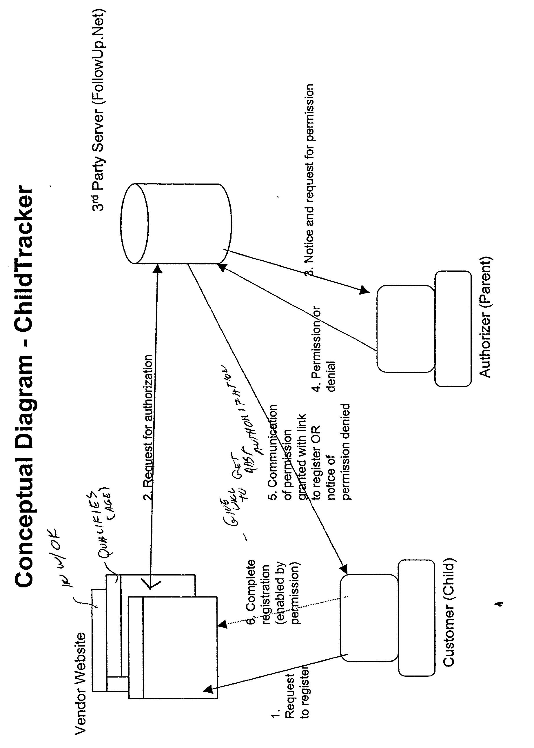 Figure US20020049907A1-20020425-P00009