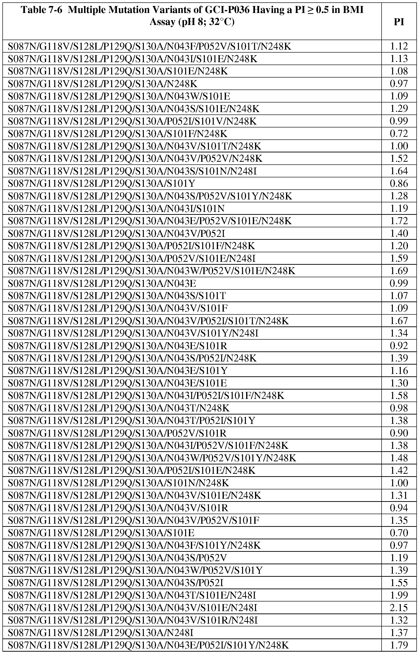 Figure imgf000266_0001
