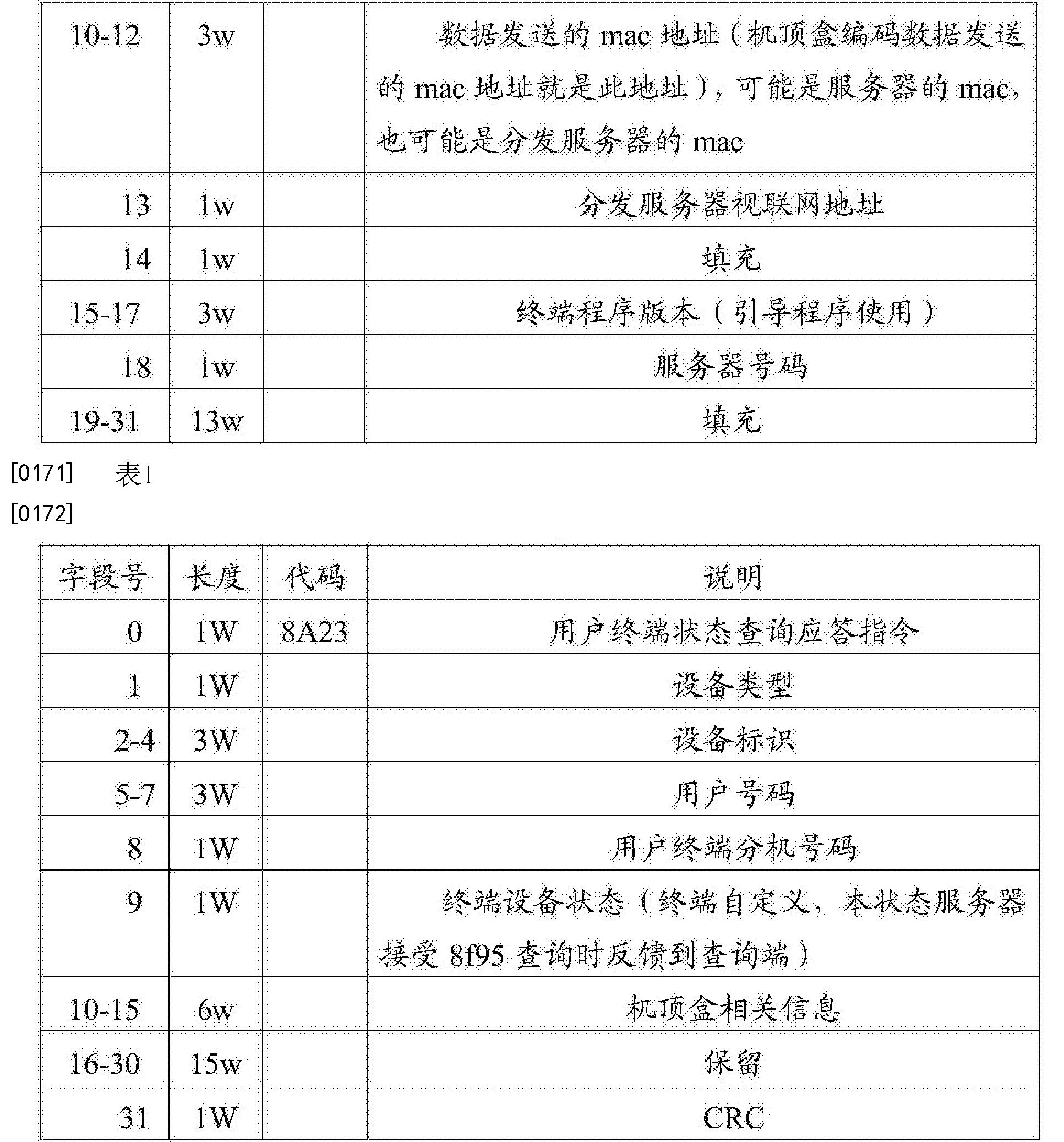 Figure CN108023910AD00141