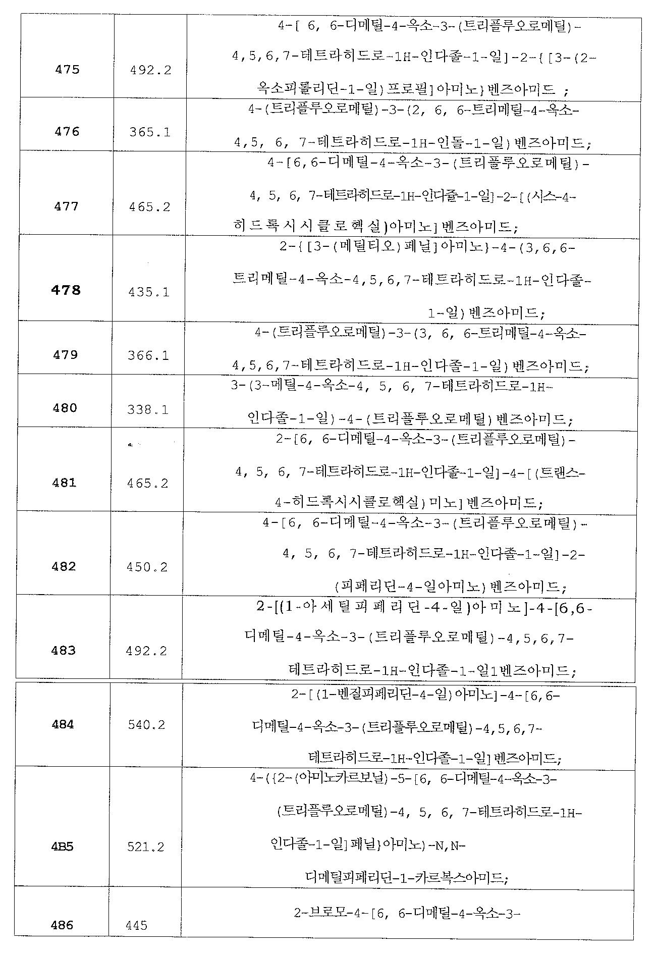 Figure 112013069739518-pat00107