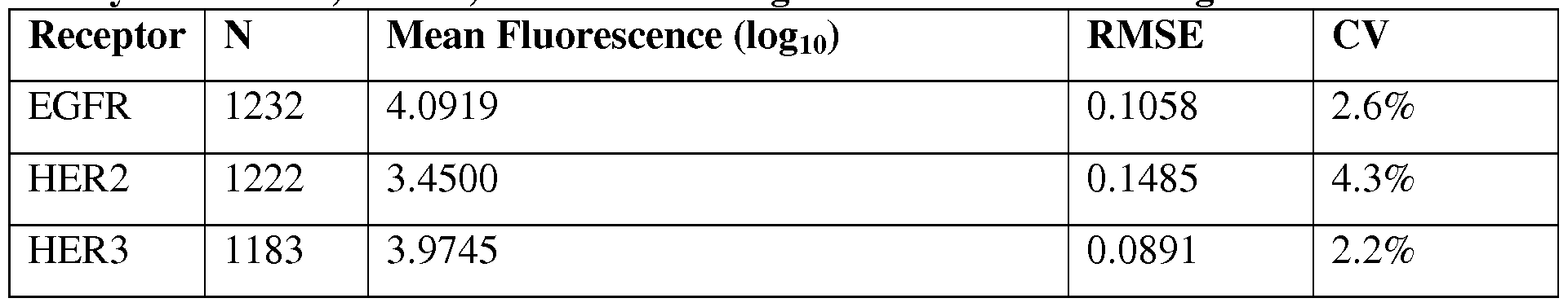 Figure imgf000033_0001