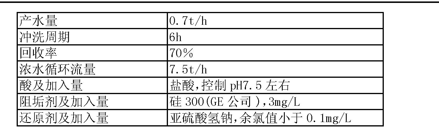 Figure CN101734816BD00071