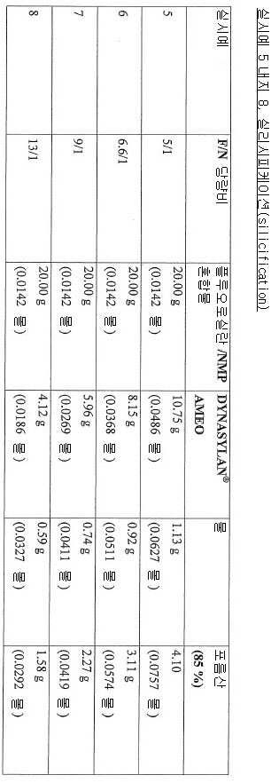 Figure 112007030638630-pct00036