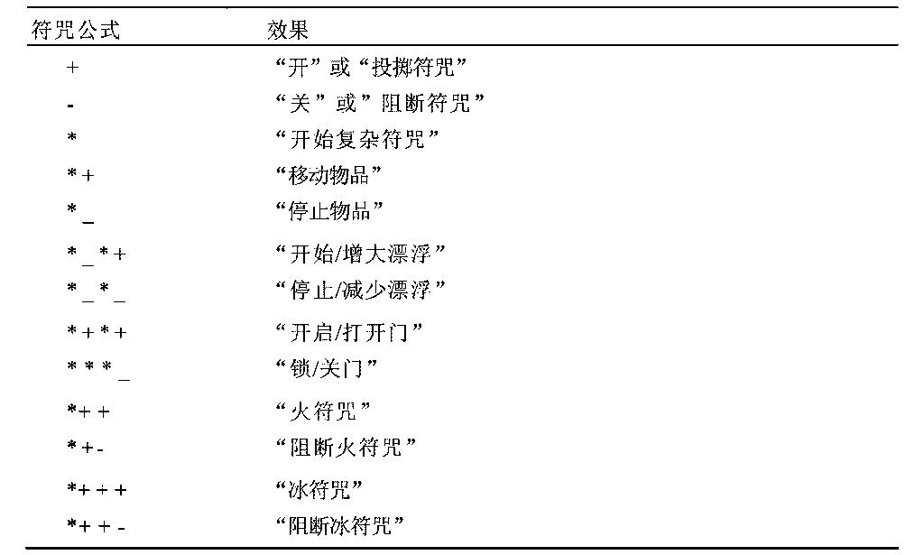 Figure CN102895781BD00181