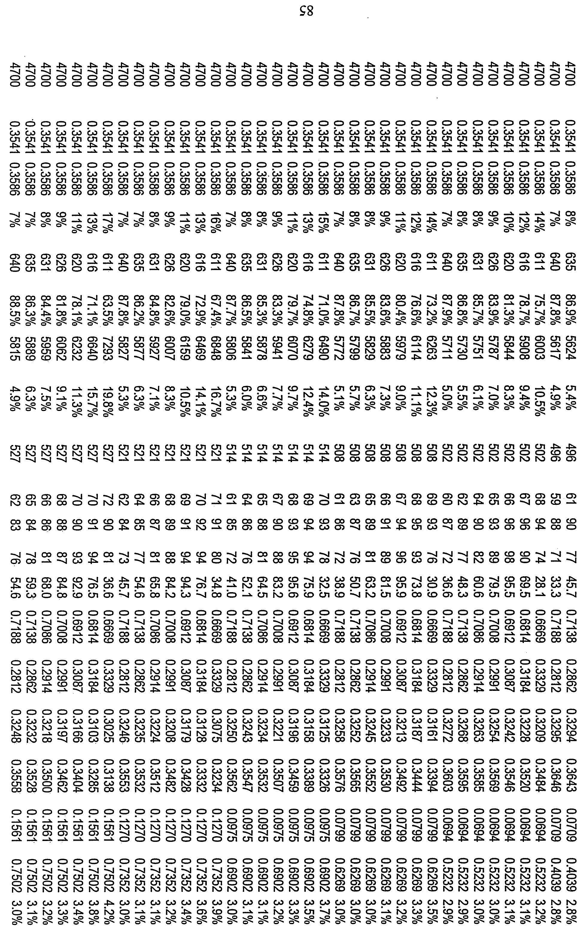 Figure 112010029469117-pct00051