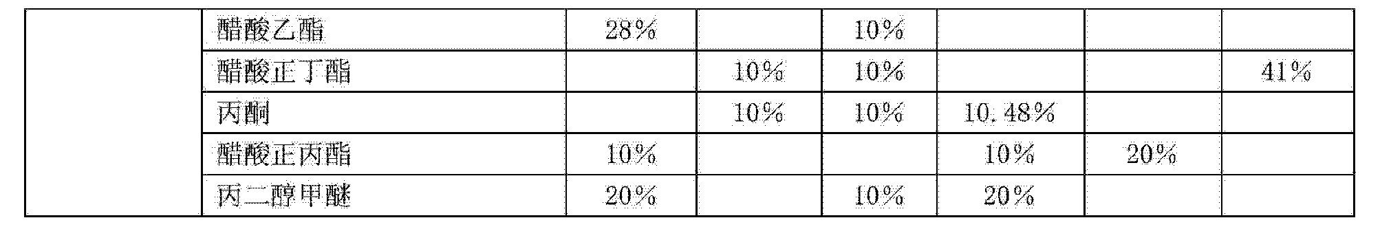 Figure CN103073990AD00121