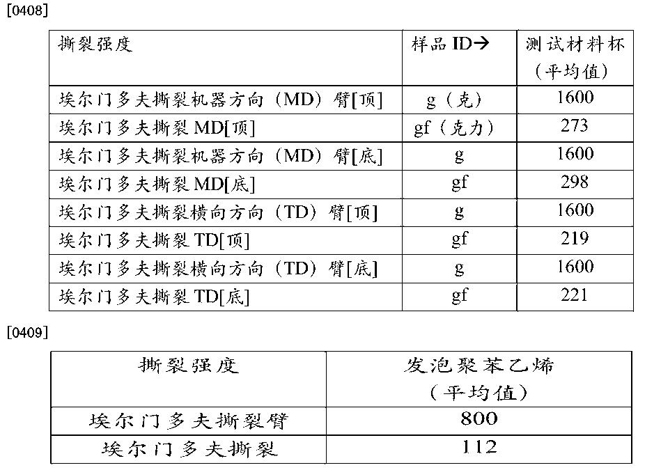 Figure CN104870601AD00412