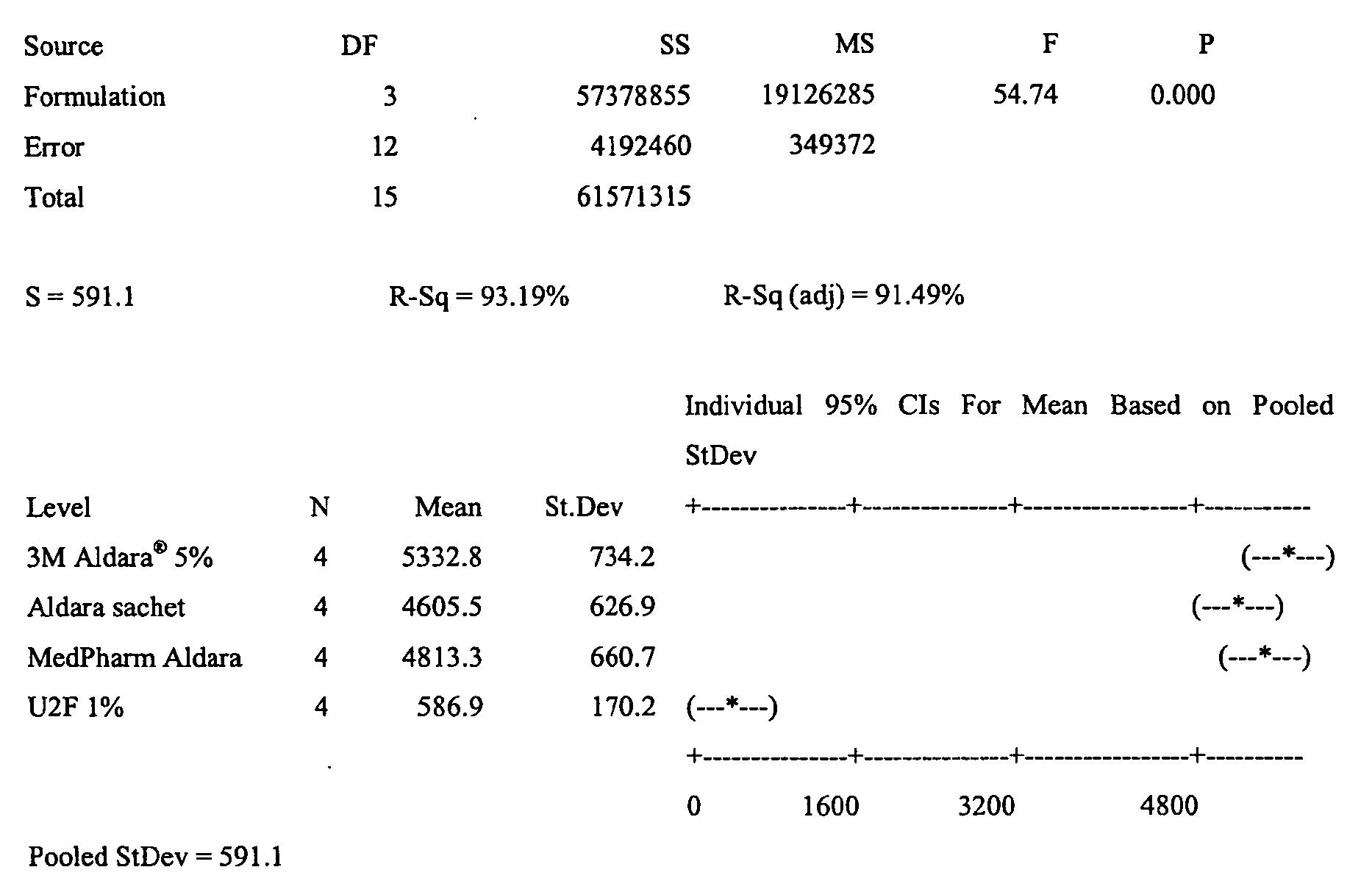 Figure imgf000106_0001