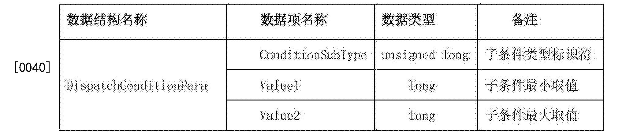 Figure CN103176795BD00062