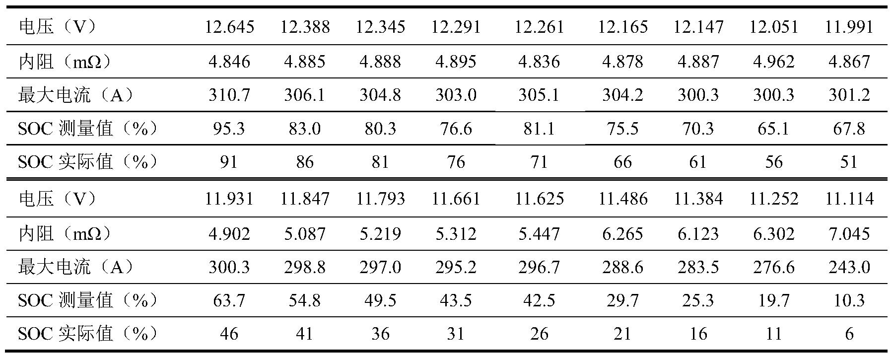 Figure PCTCN2016081064-appb-000007