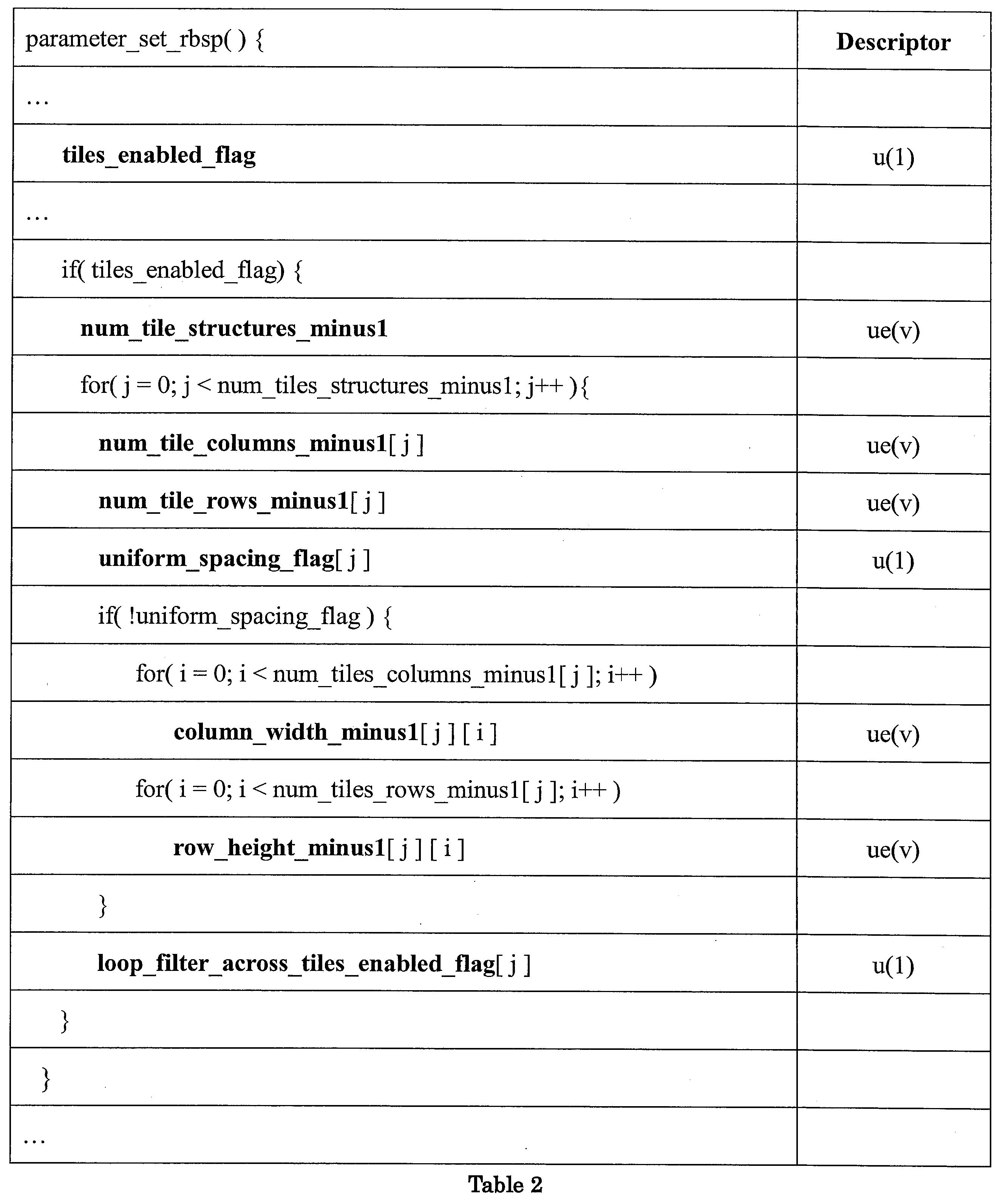 Figure JPOXMLDOC01-appb-I000010
