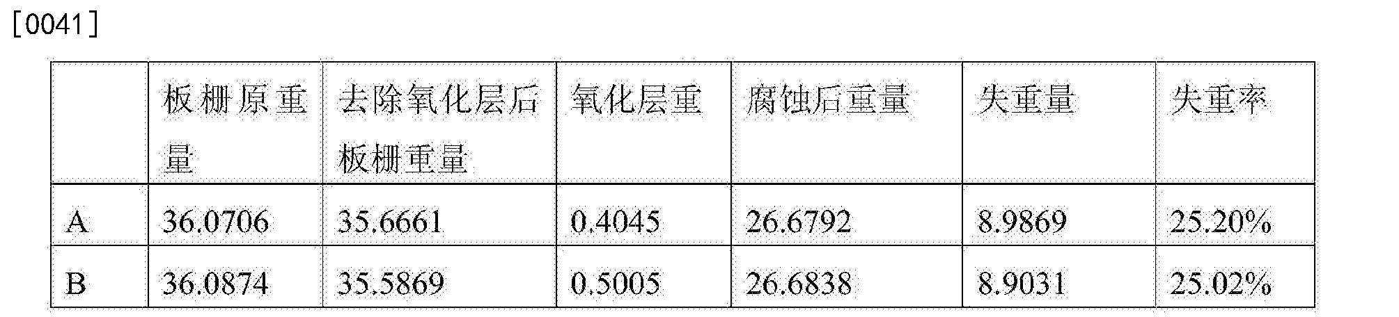 Figure CN106323852AD00051