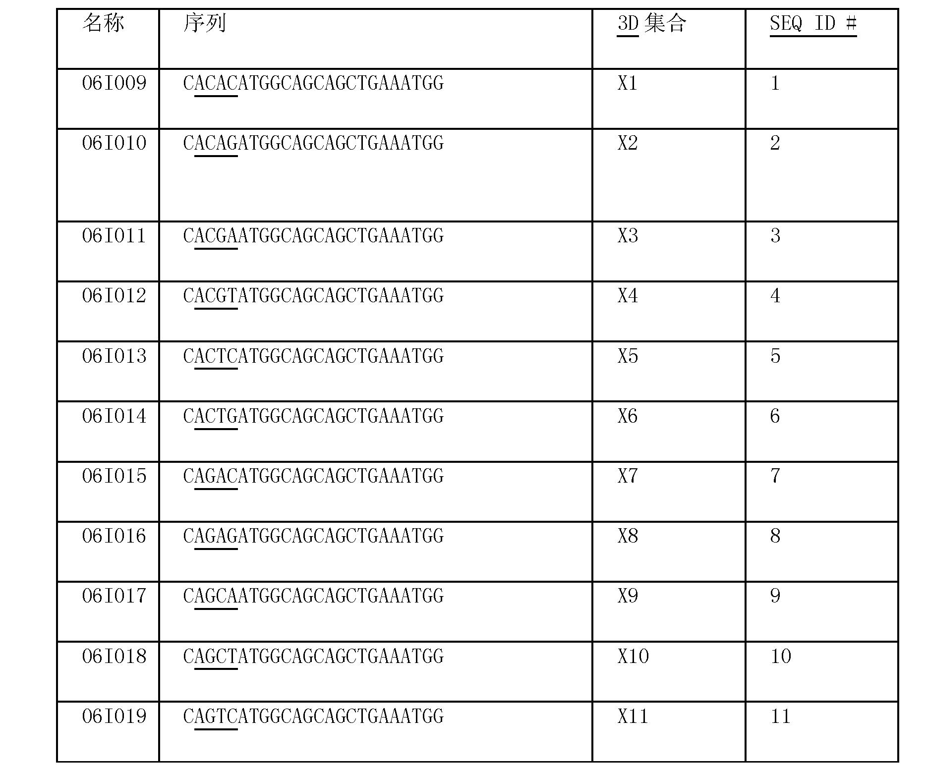 Figure CN101313078BD00151
