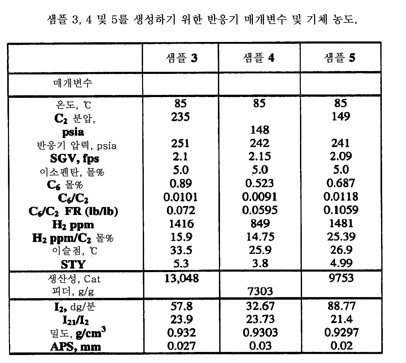 Figure 112009004953127-PCT00003