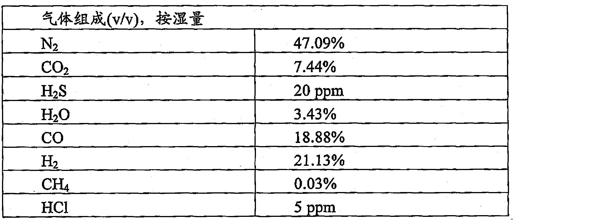 Figure CN101484861BD00322