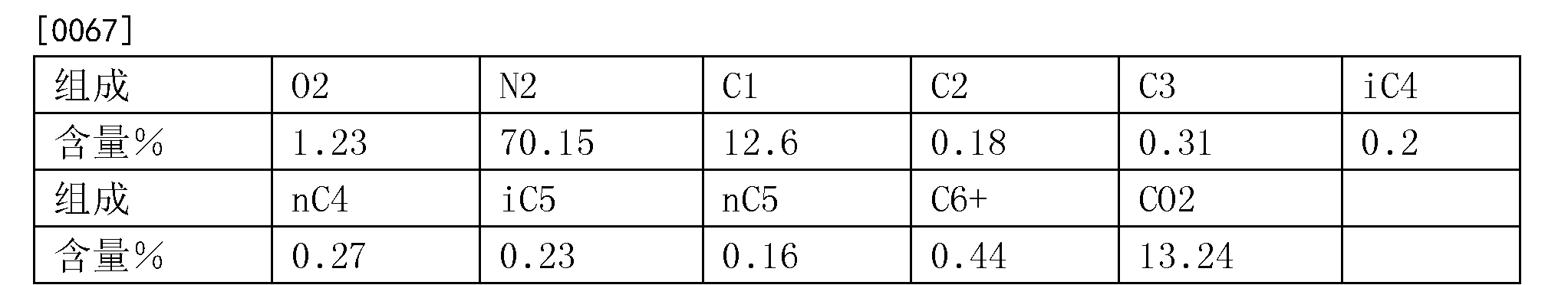 Figure CN103521033BD00081