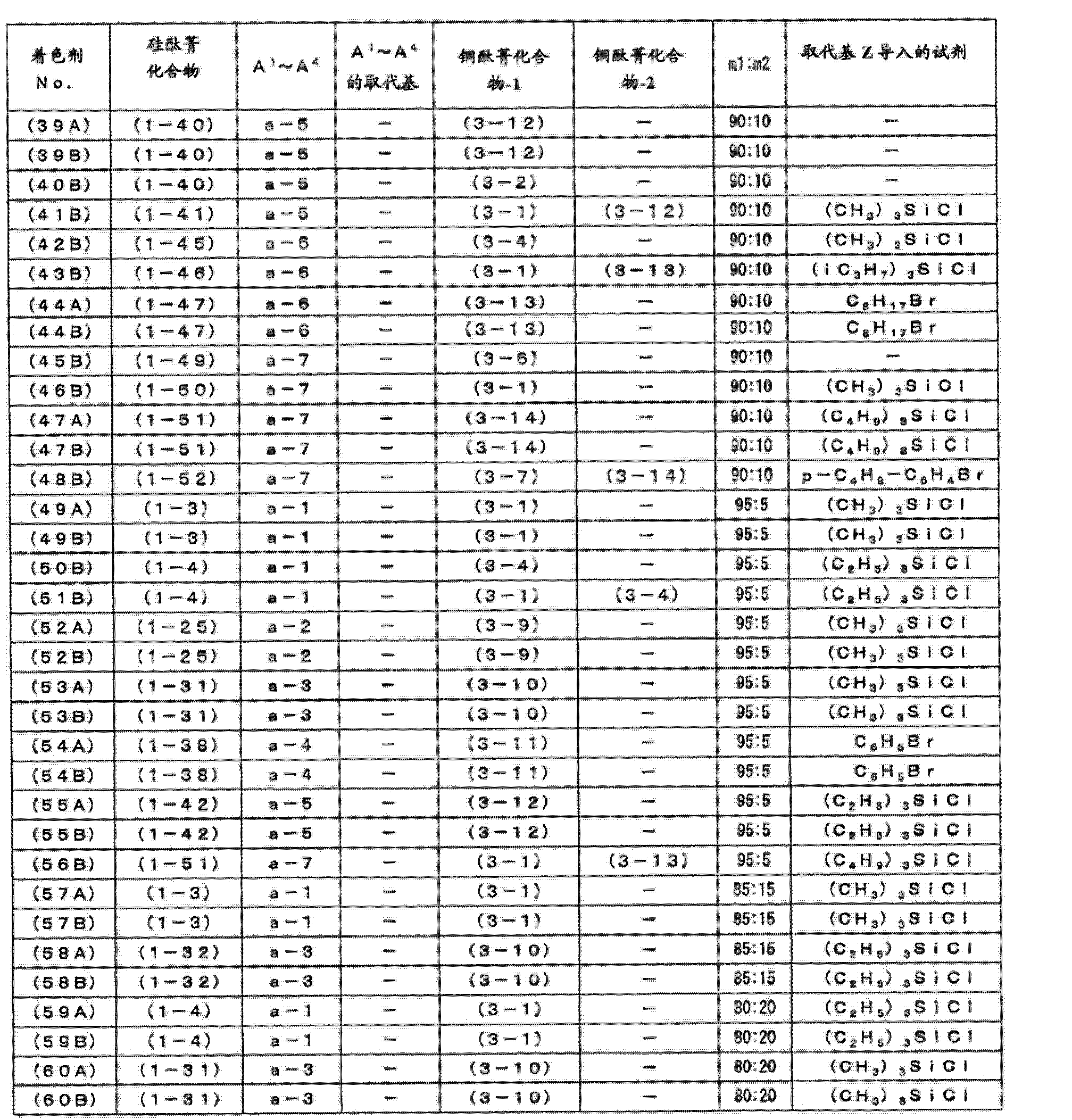 Cn103365133a Production Process For Colorant Composition Hikaru Anti Glare Xiaomi Redmi Note 4 4x Clear Figure Cn103365133ad00531