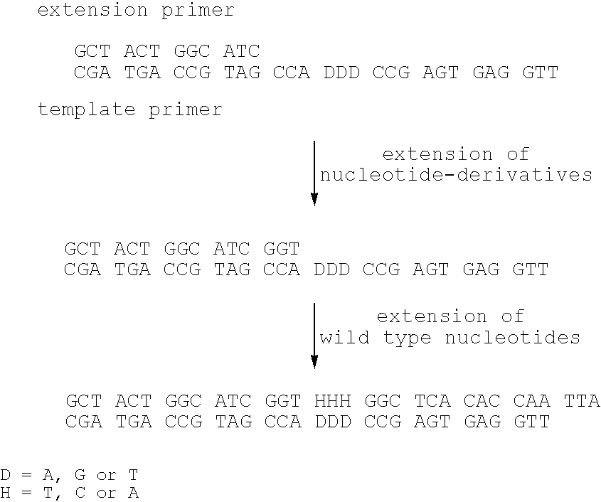 Figure US08932992-20150113-C00120