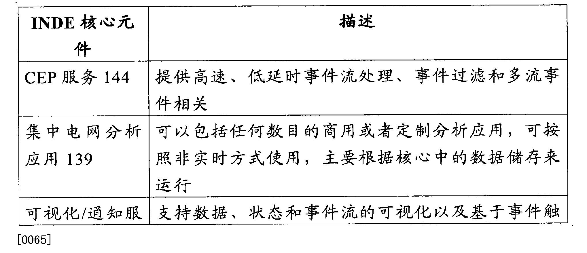 Figure CN102084569BD00111