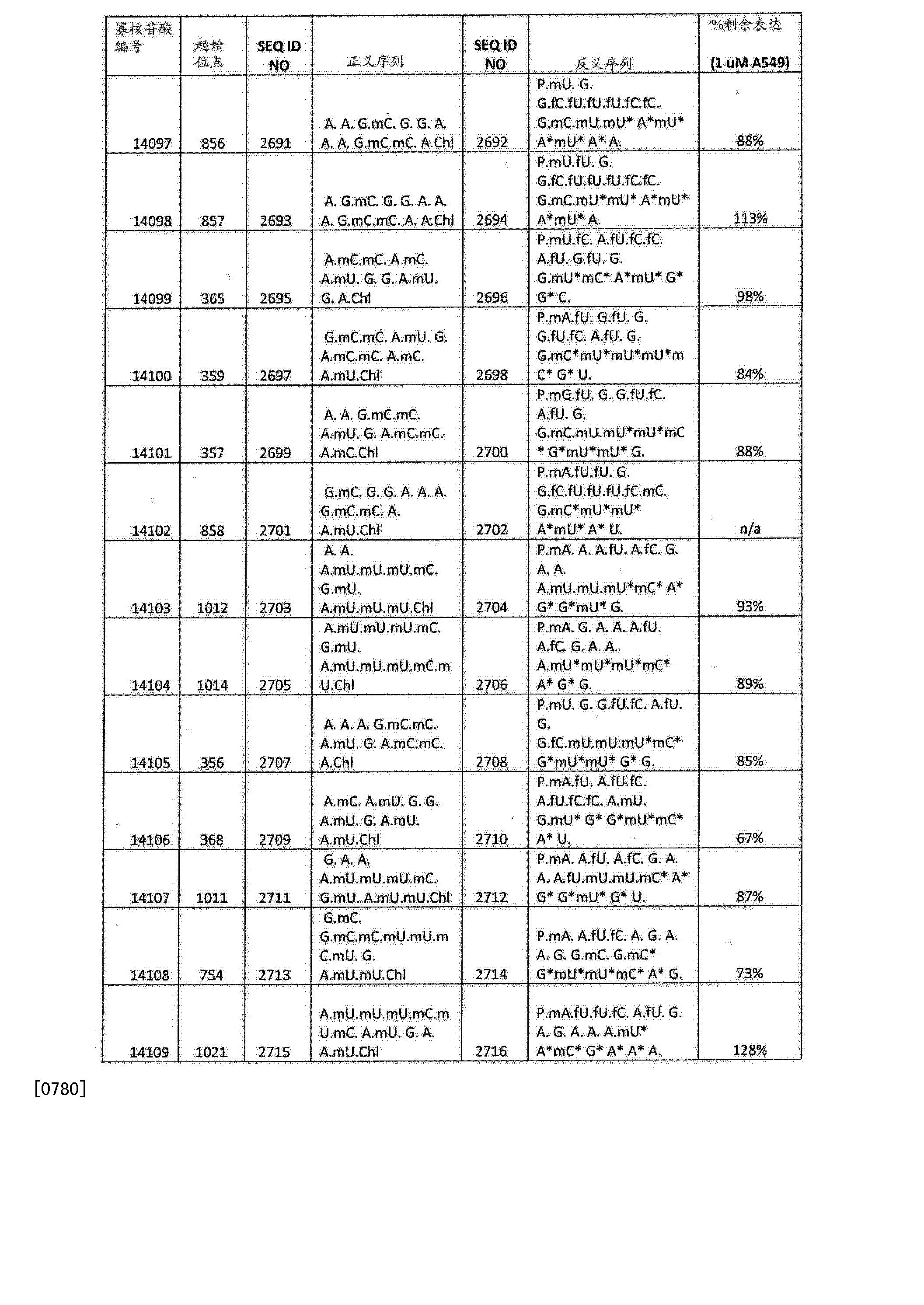 Figure CN103108642BD01671
