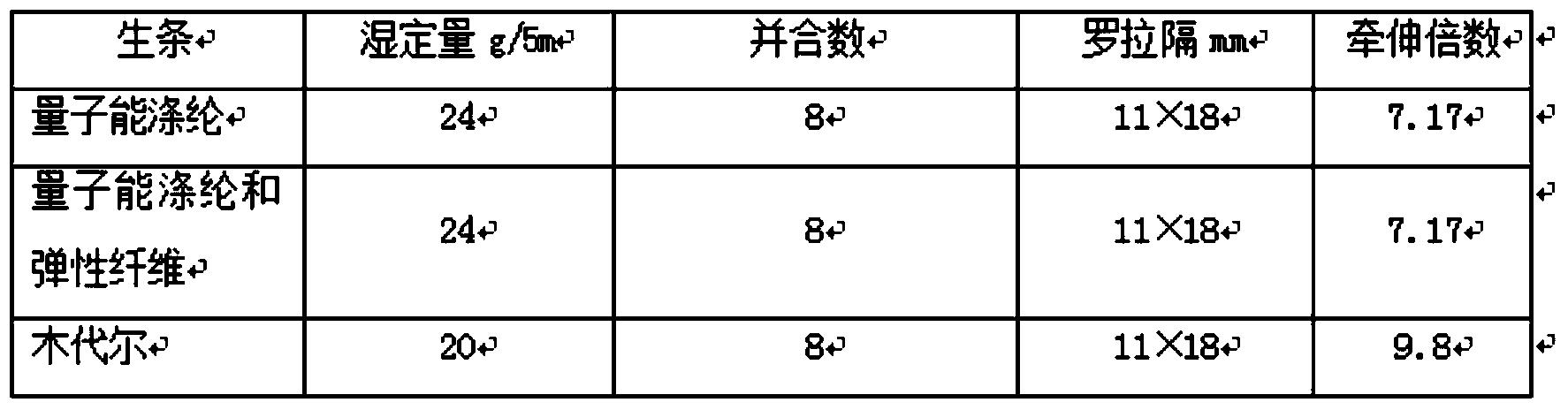 Figure PCTCN2016083541-appb-000001