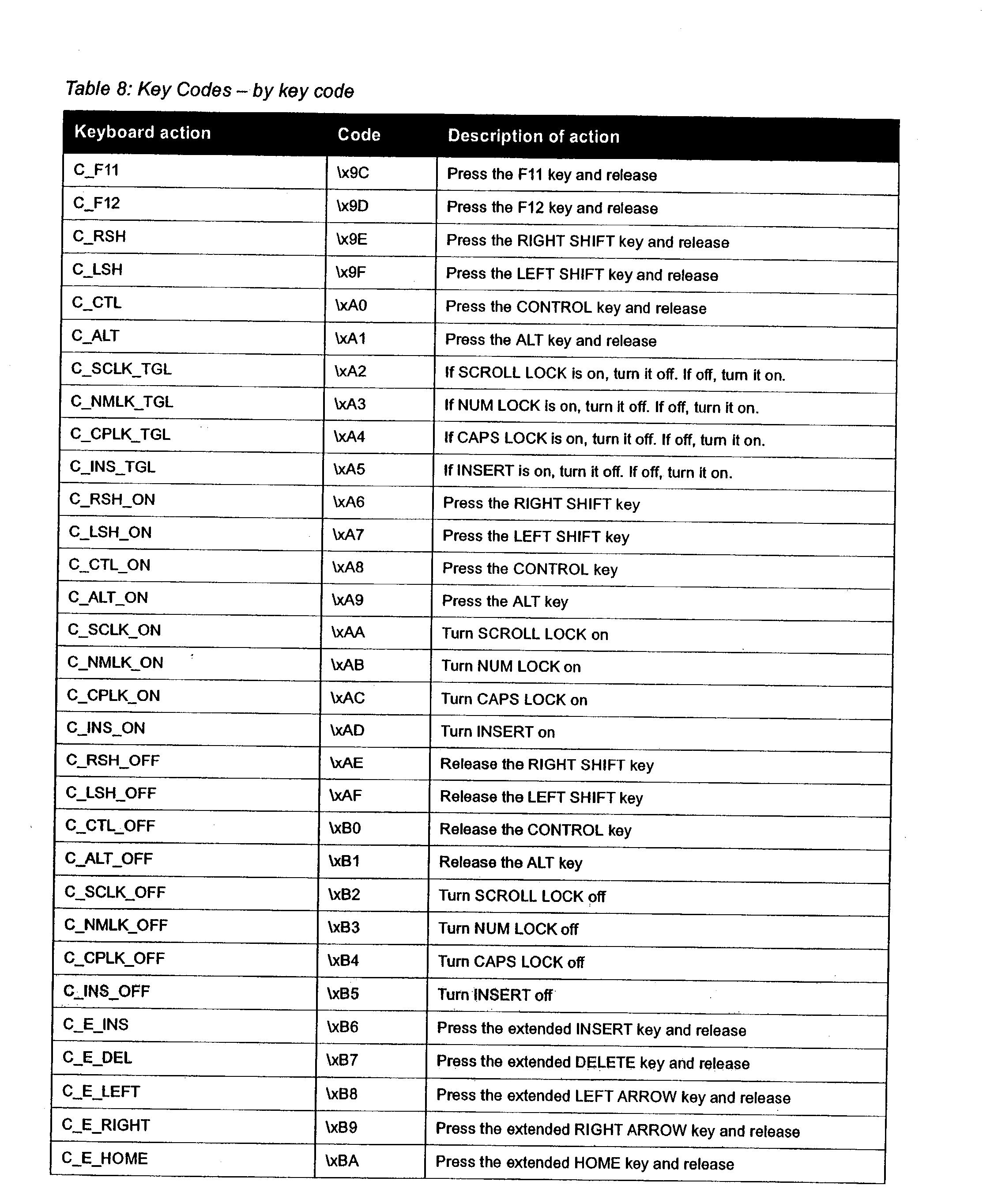 Figure US20030208542A1-20031106-P00017