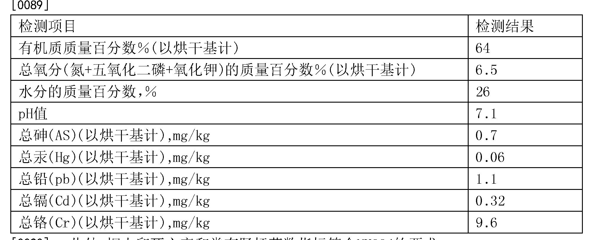 Figure CN103896646BD00081