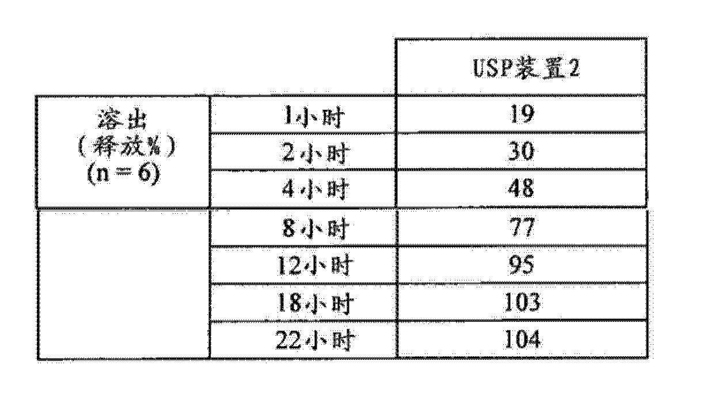 Figure CN102743355BD00891