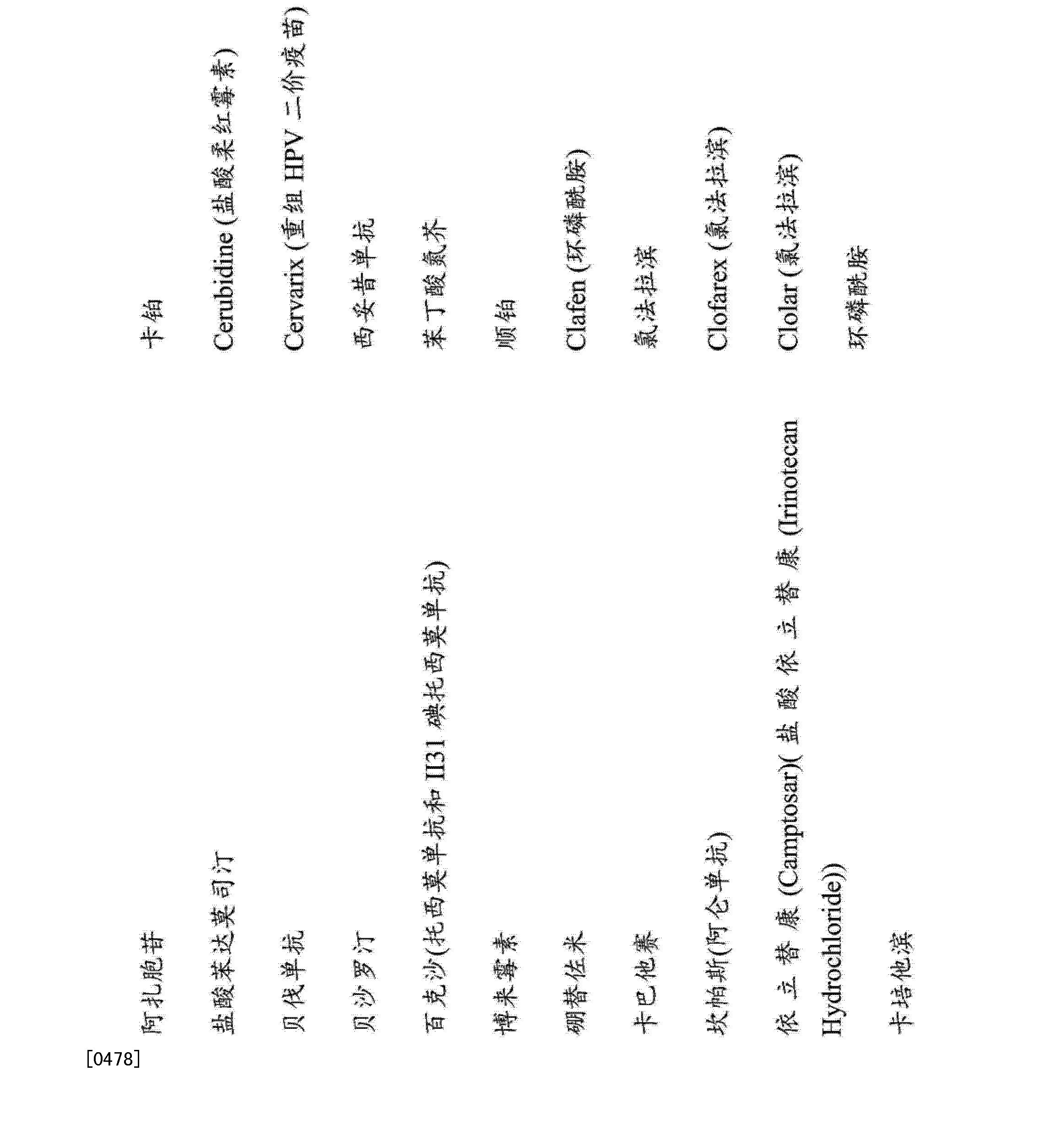Figure CN103857387AD00911