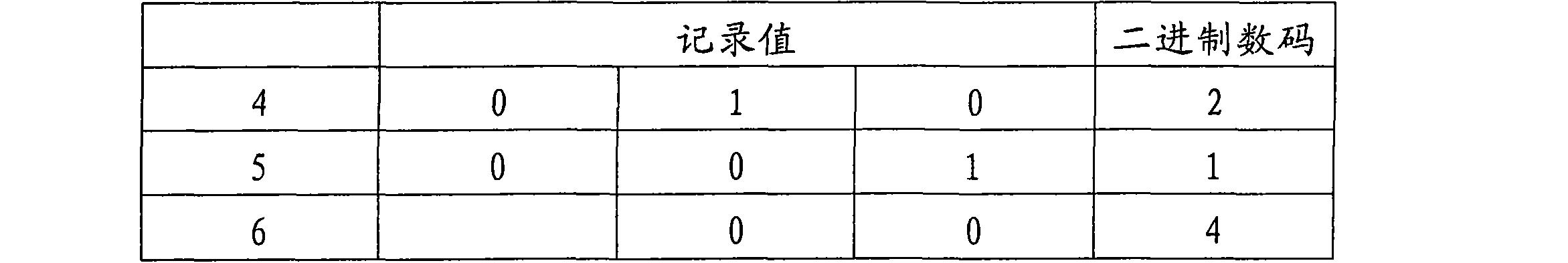 Figure CN101325028BD00093
