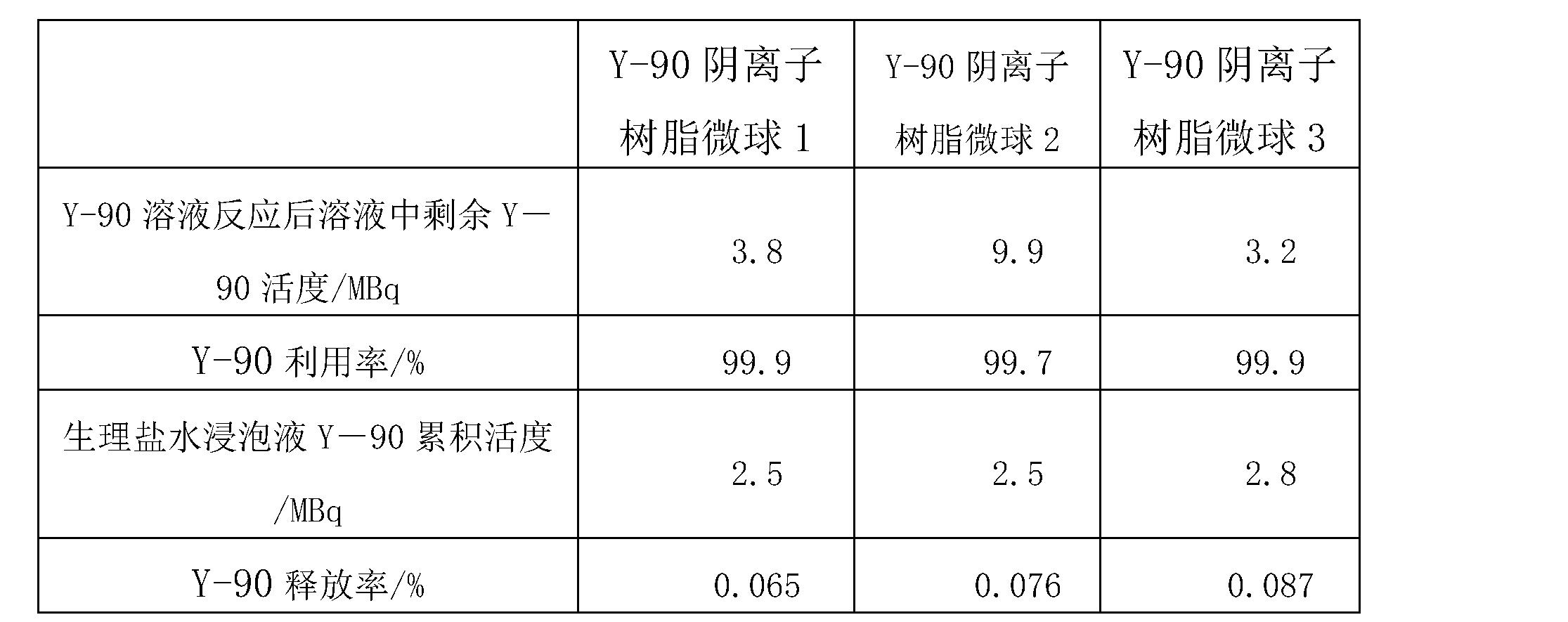 Figure CN102671219AD00141