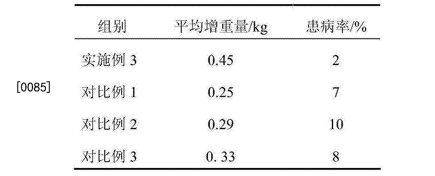 Figure CN106577490AD00081