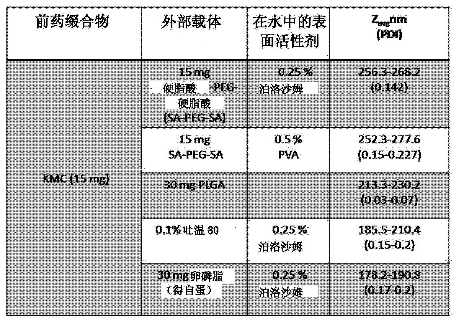 Figure CN103857440AD00761