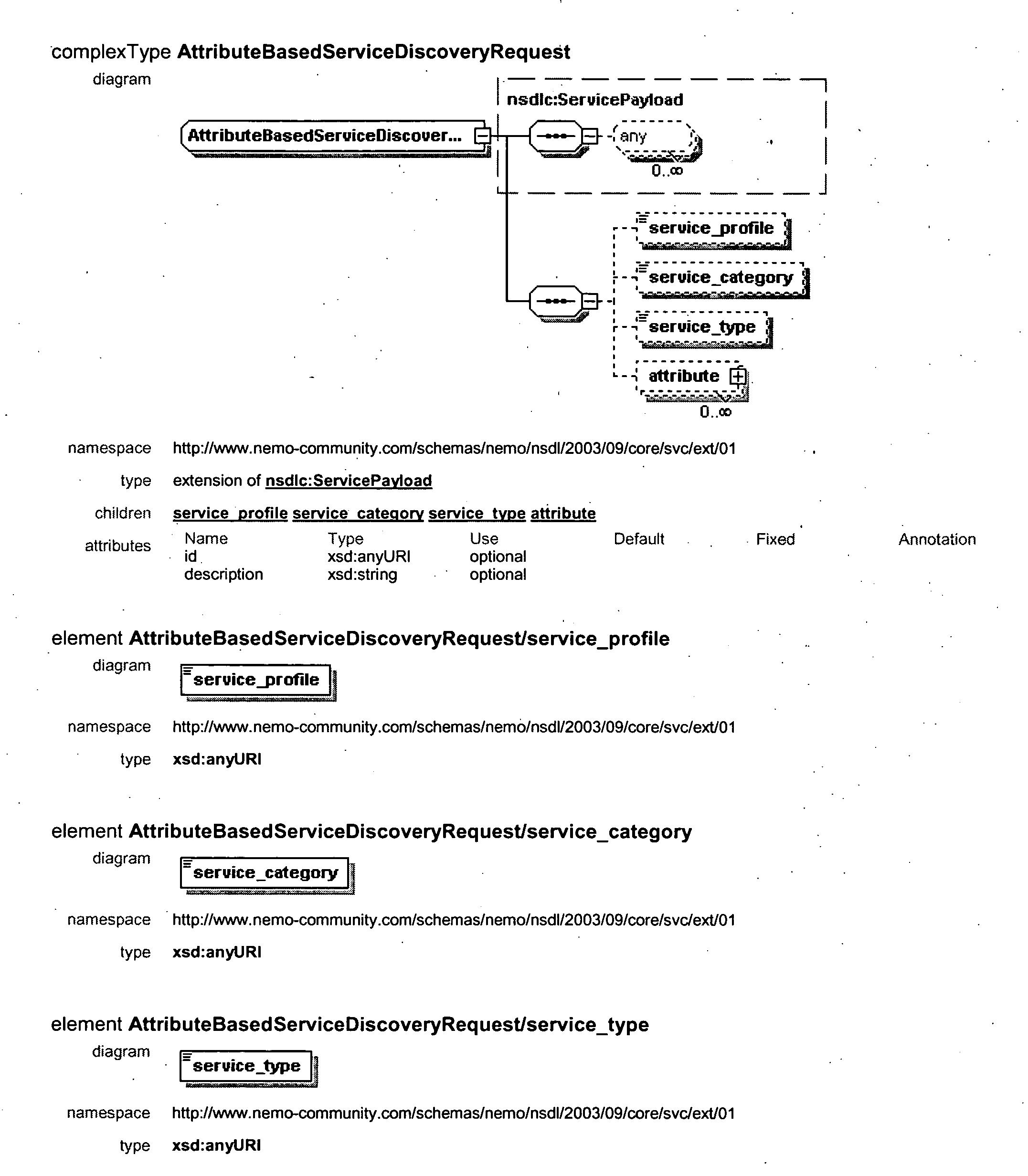 Figure US20050027871A1-20050203-P00021