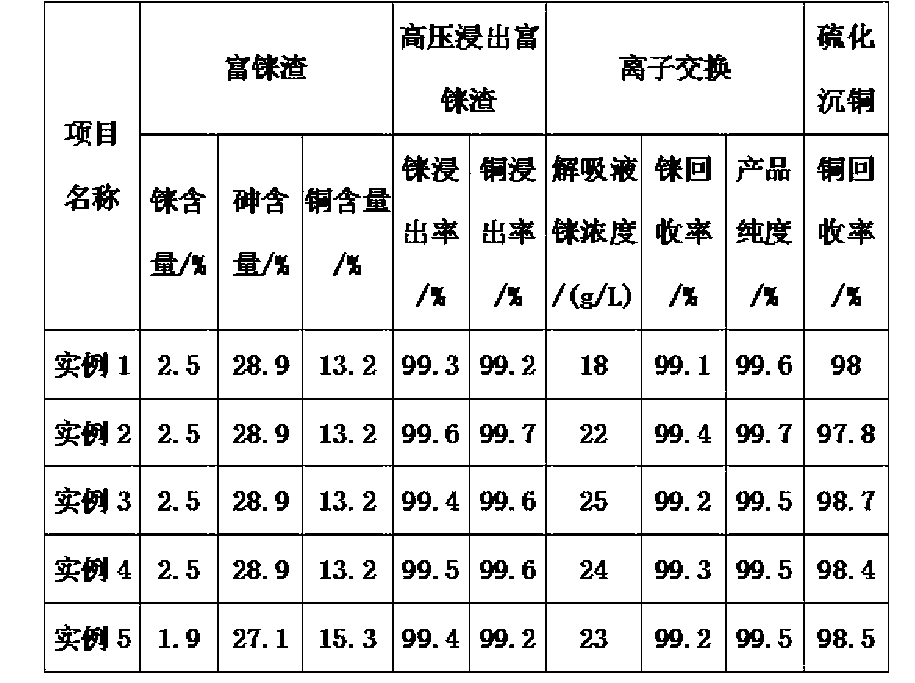 Figure CN105671323AD00071