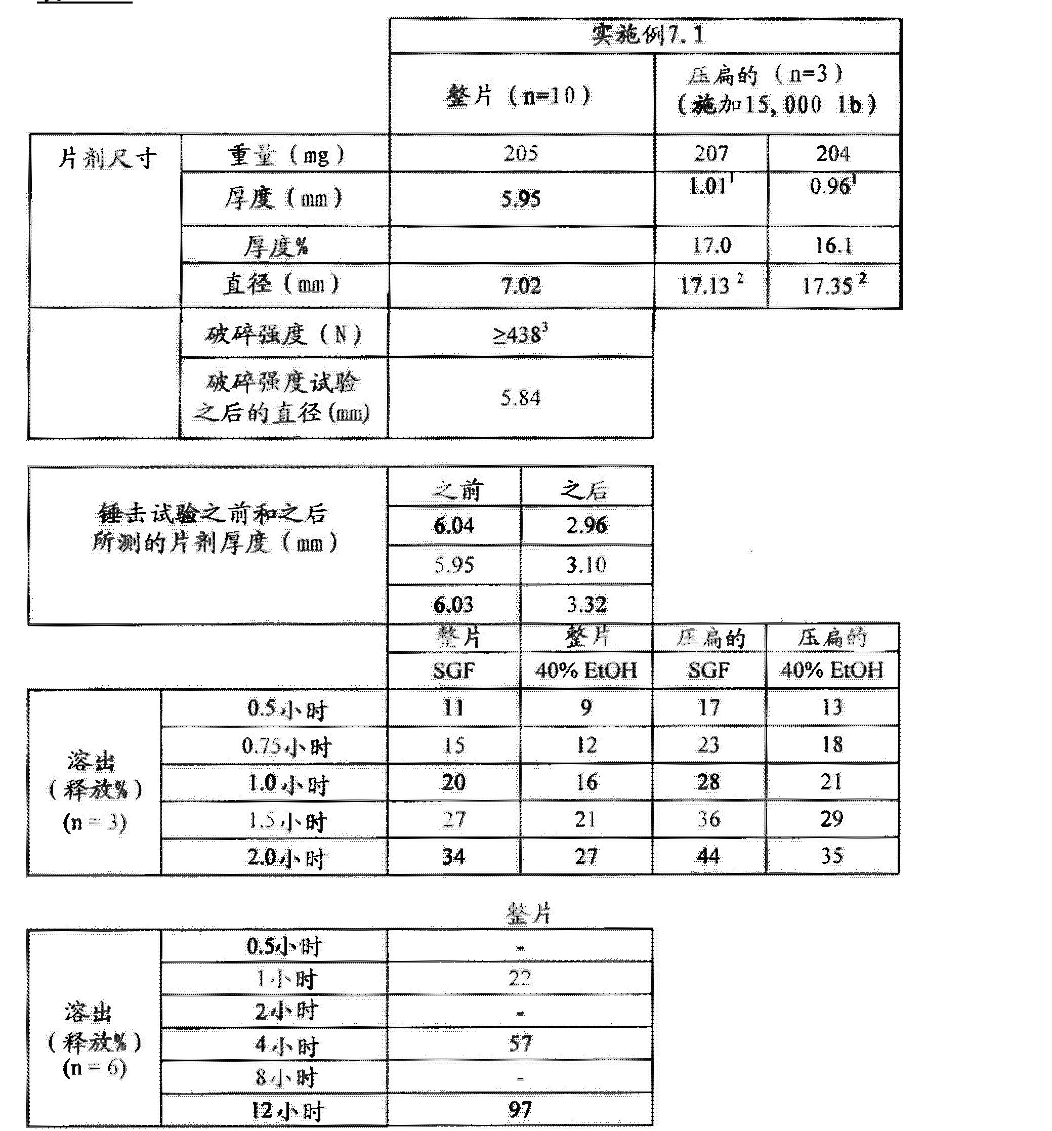Figure CN102688241AD00681