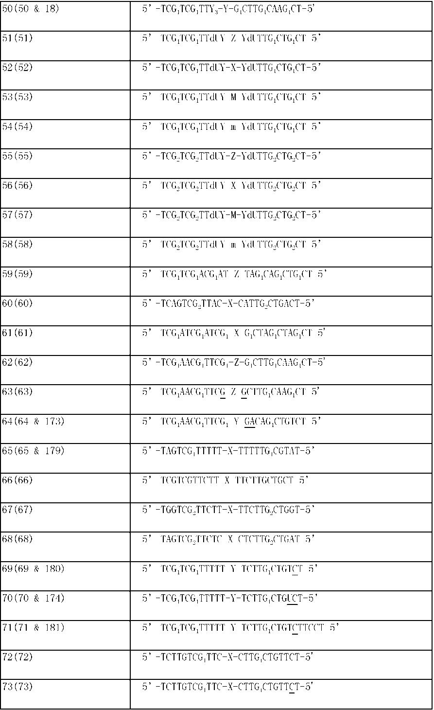Figure CN102864151BD00131