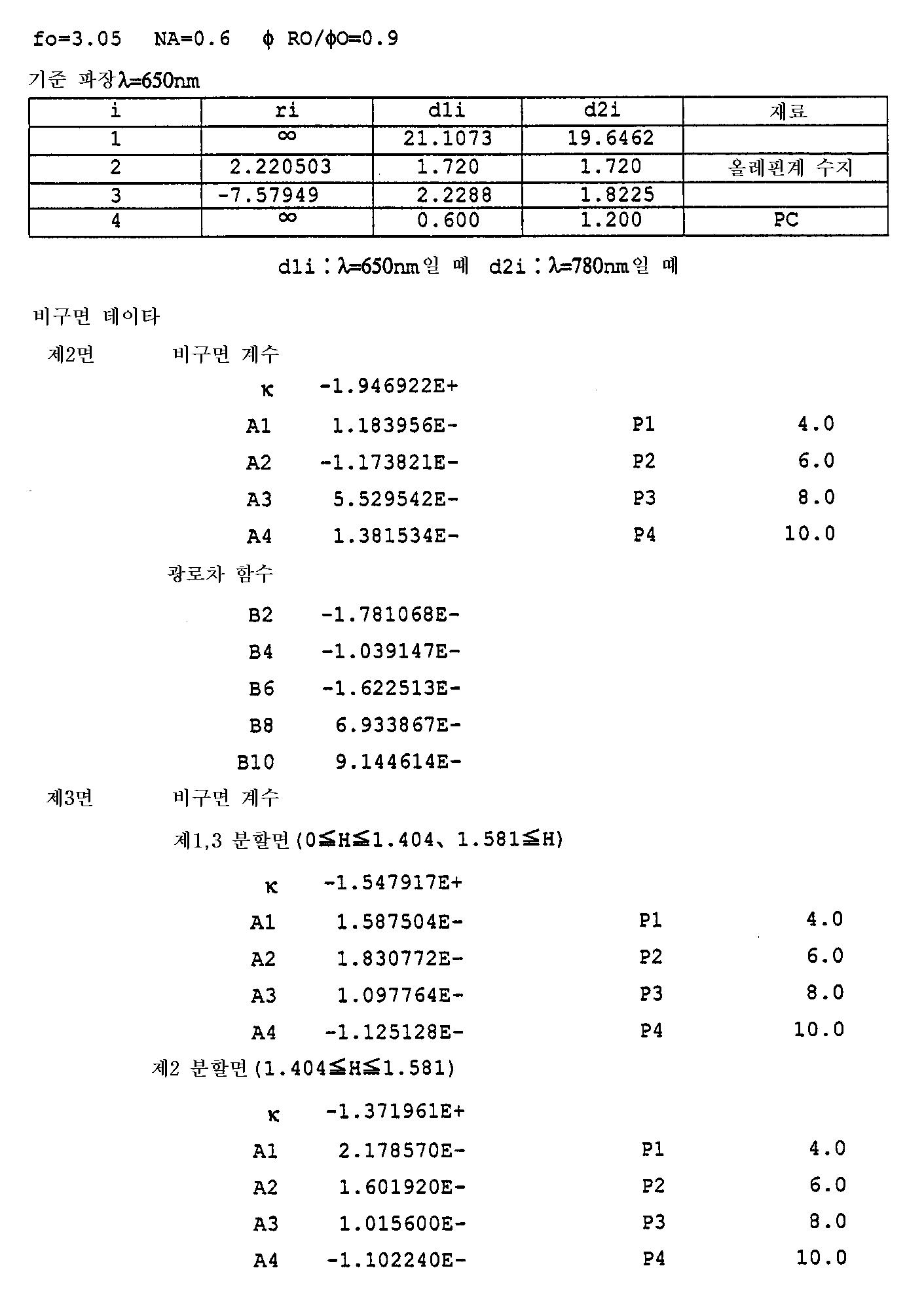 Figure 112000024108829-pat00073