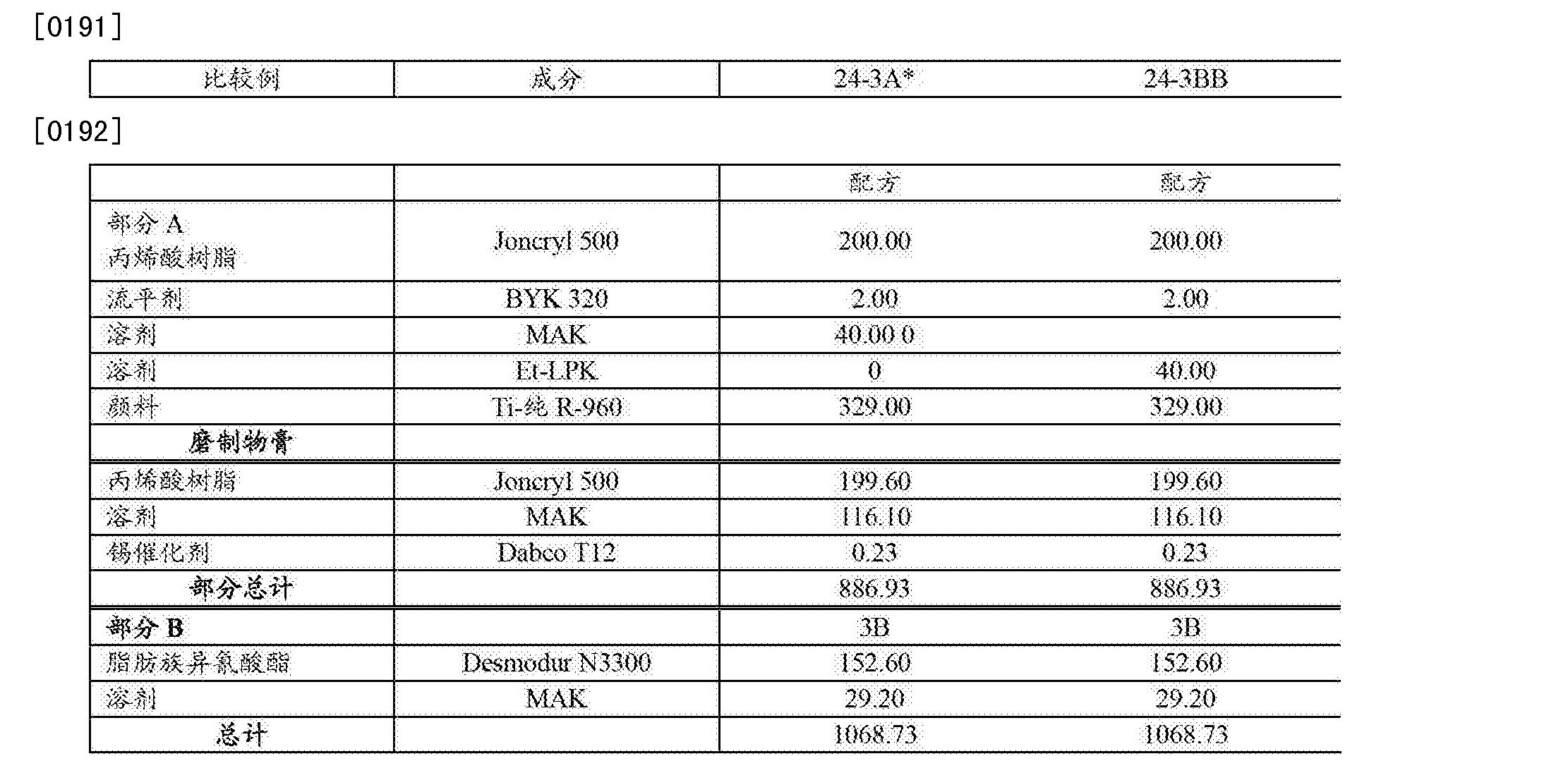 Figure CN102939347BD00282