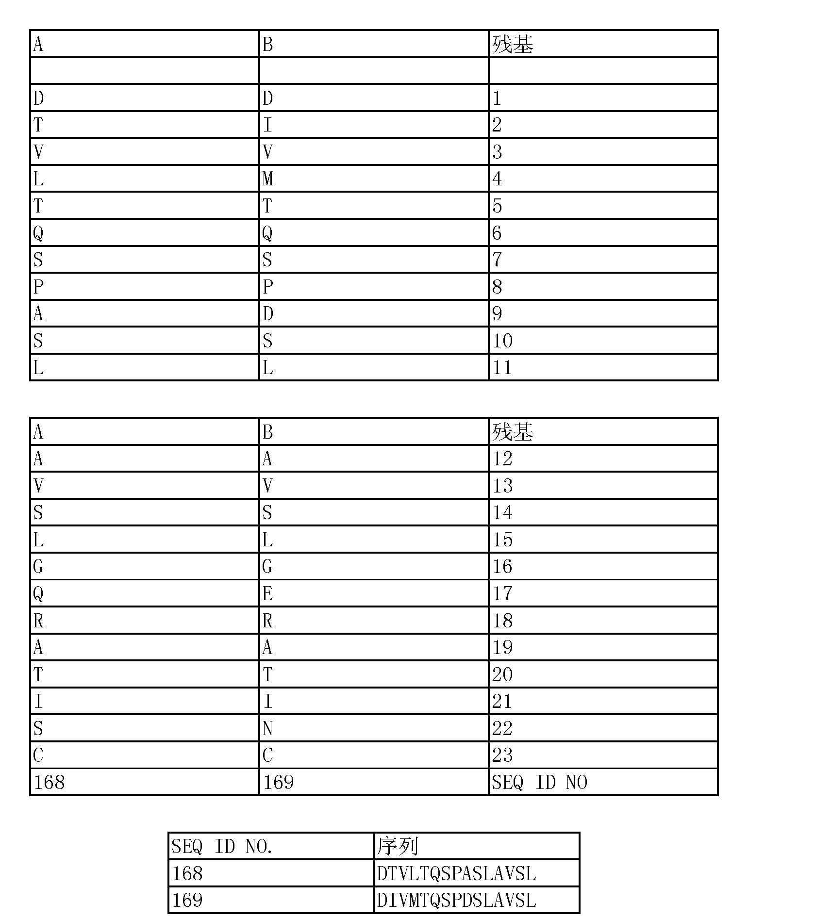 Figure CN103154025BD00651