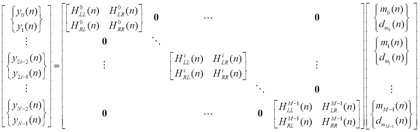 Figure PCTKR2015006788-appb-I000024