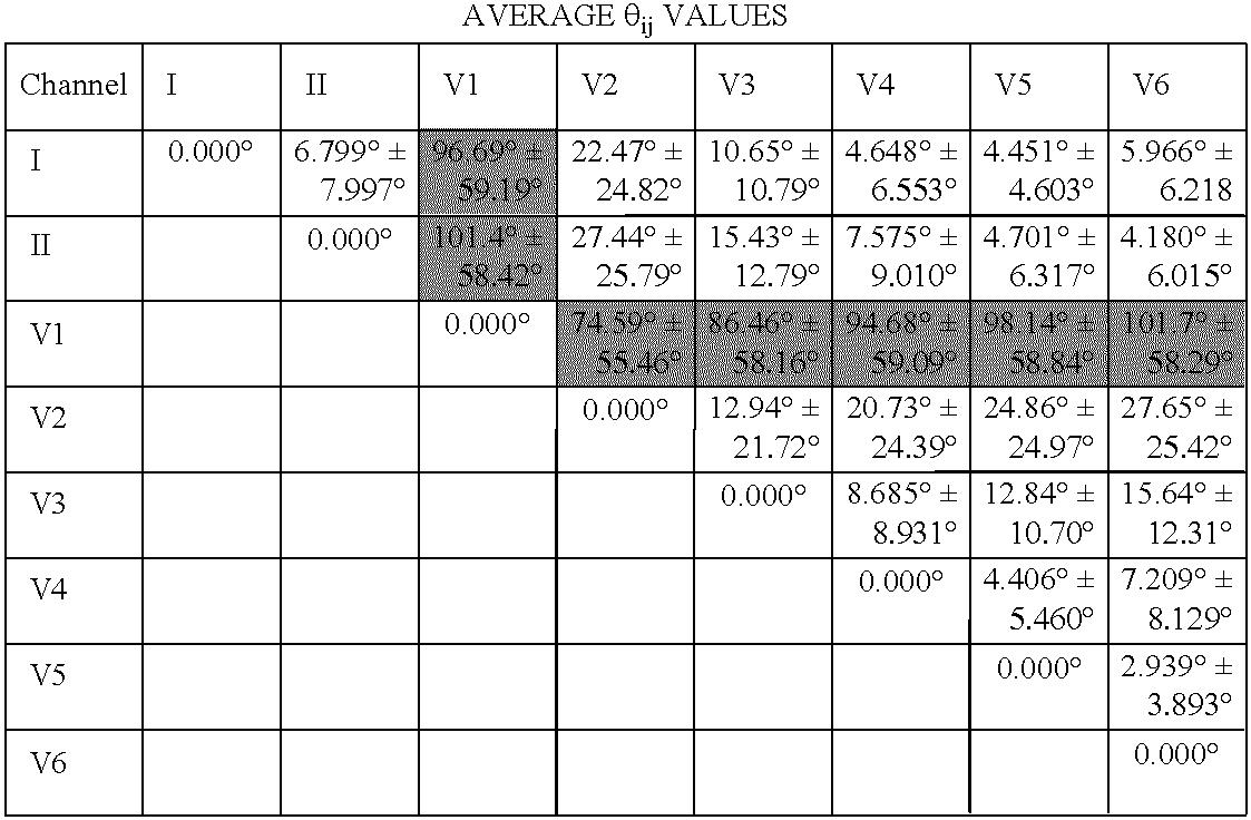 Figure US06438409-20020820-C00001