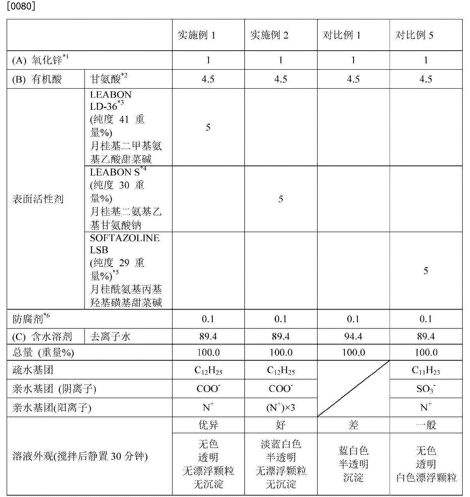 Figure CN108601856AD00091