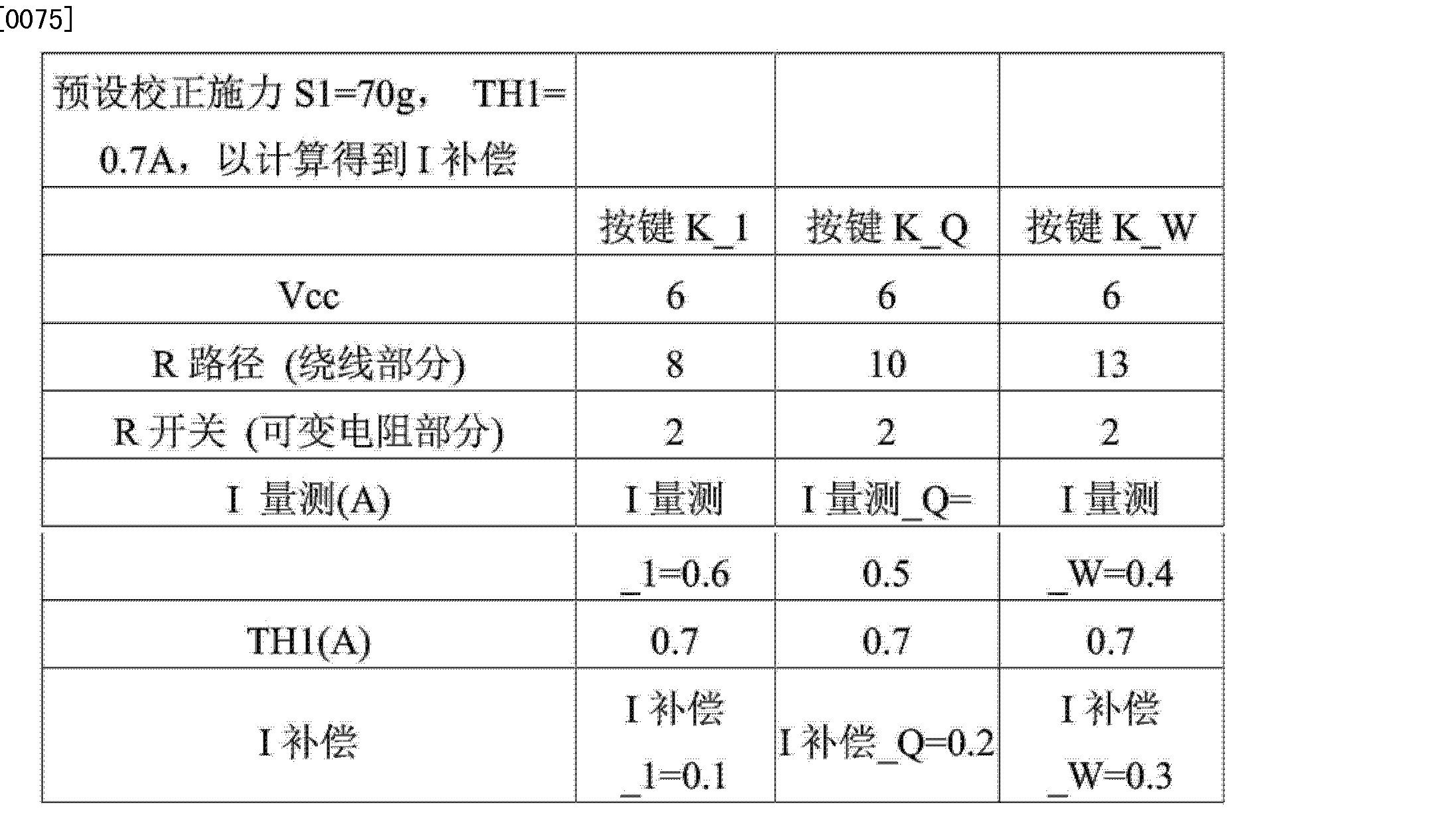 Figure CN103793068AD00141